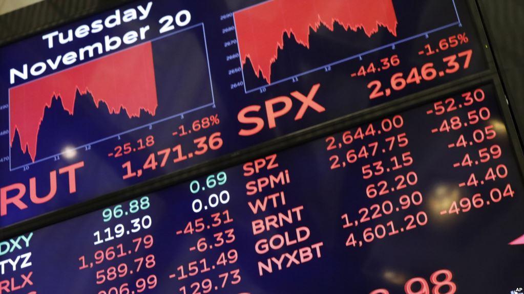 акции faang как зарабатывать
