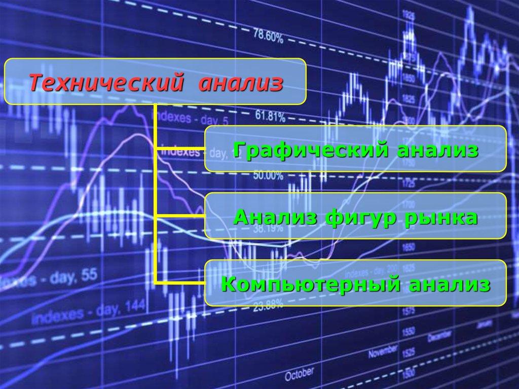 технический анализ и графический анализ