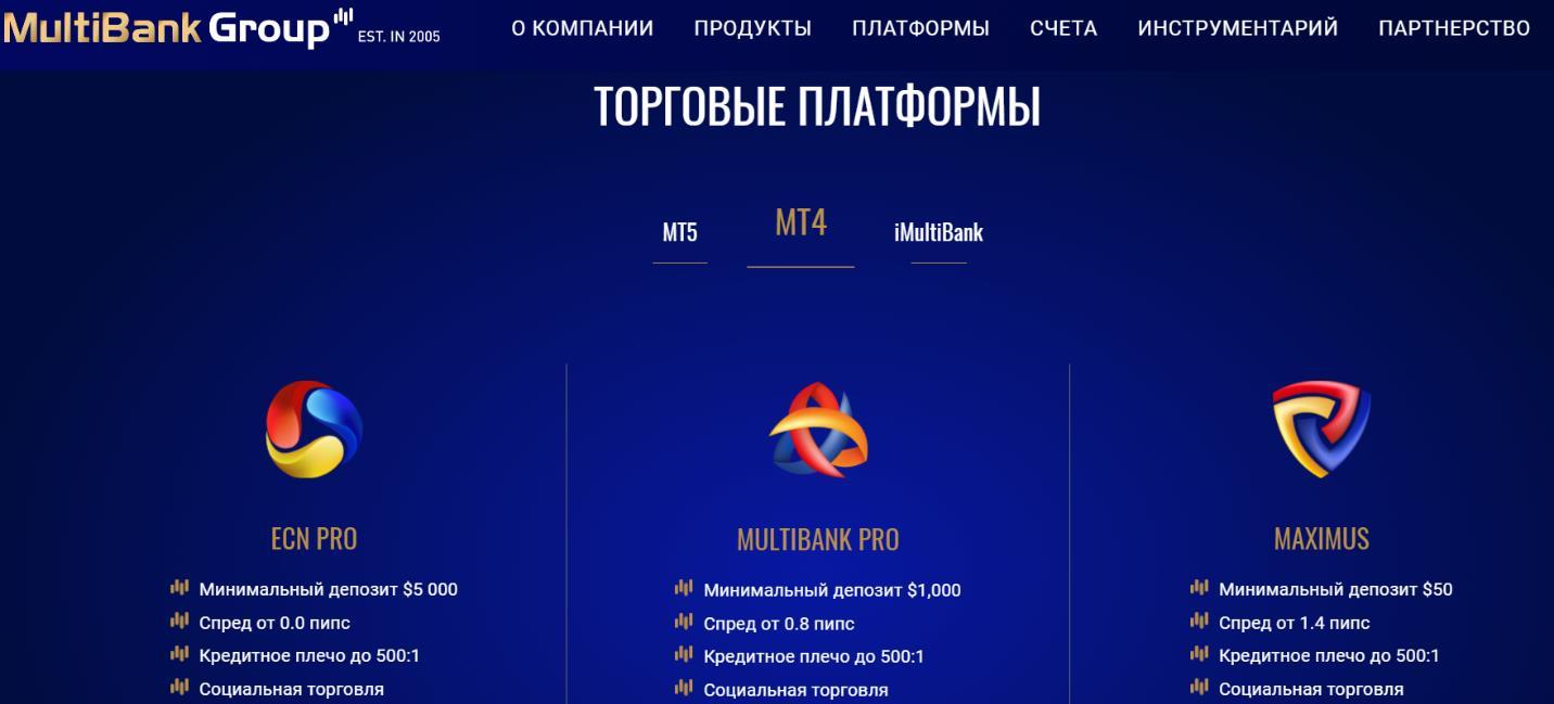 какие счета предлагает multibank