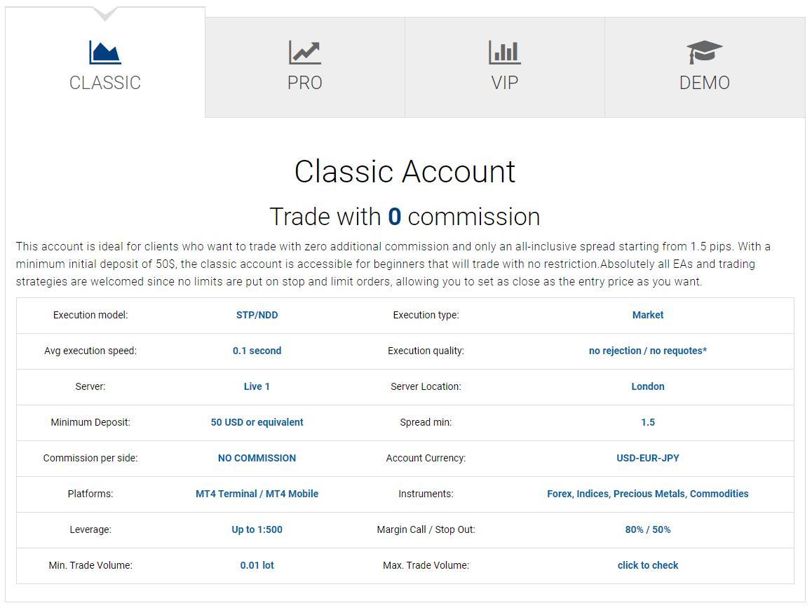 торговые счета брокера traders trust