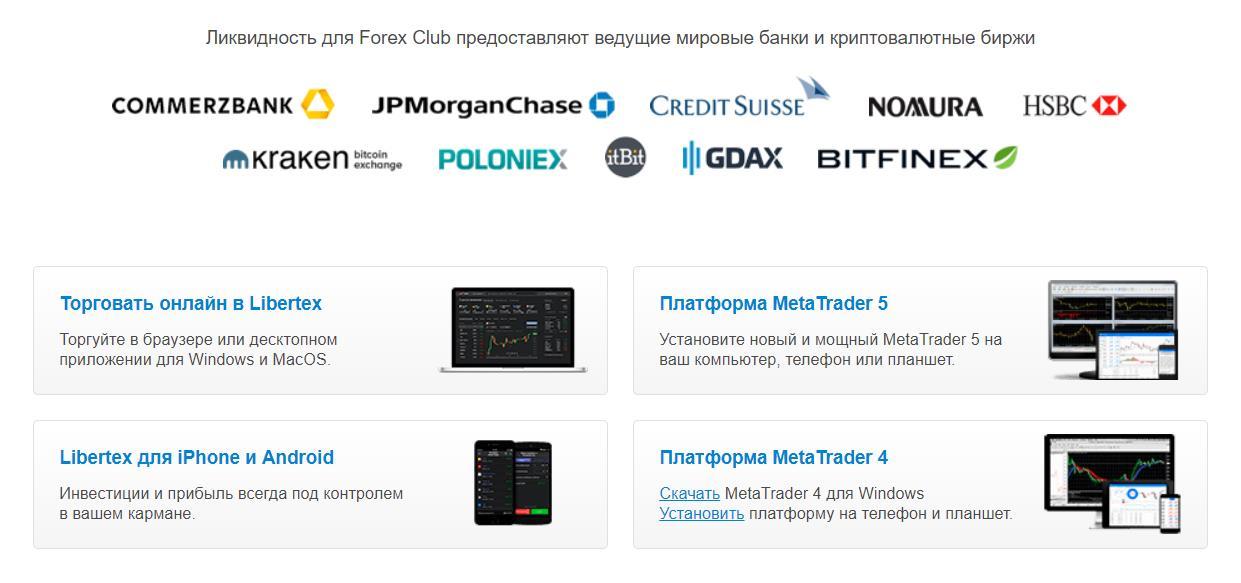 торговые платформы forex club