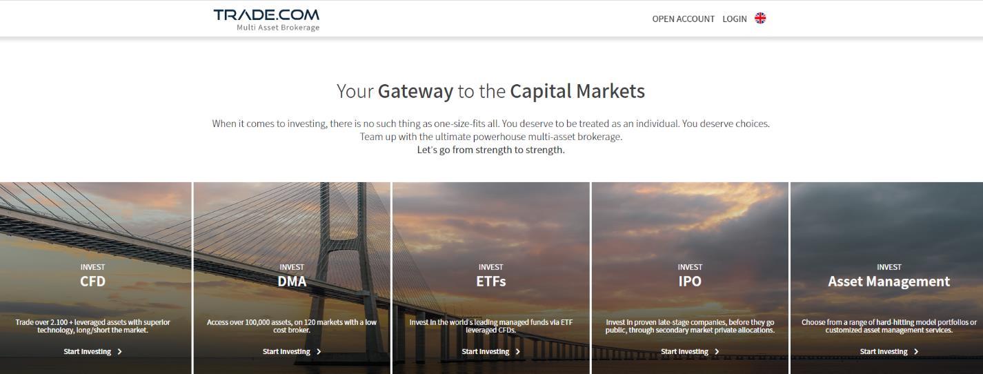 trade.com торговые инструменты