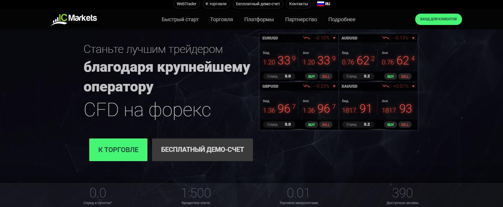 сайт брокера ic markets
