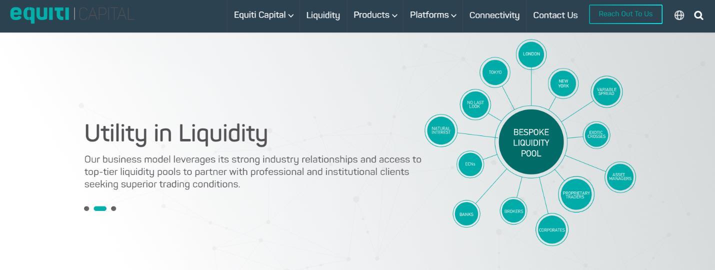 официальный сайт equiti capital