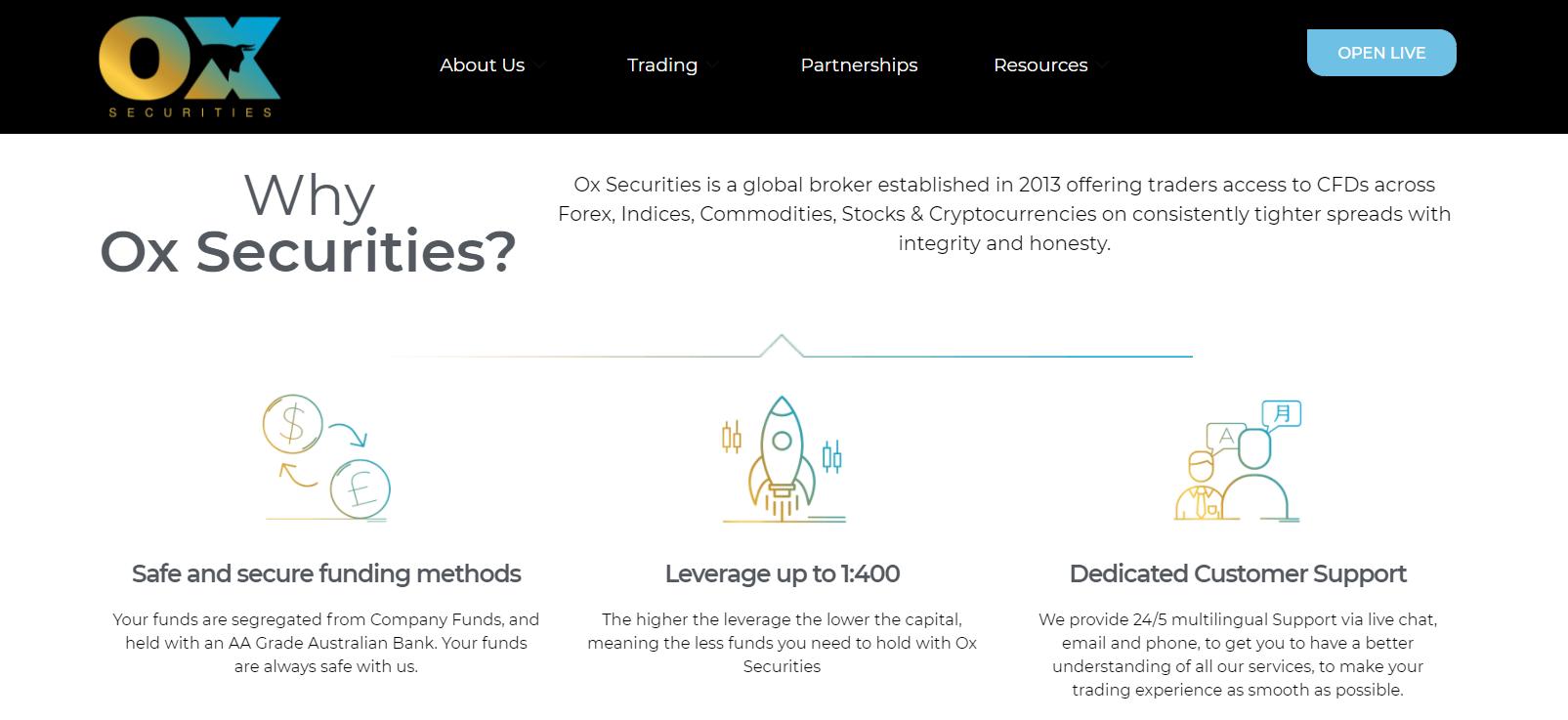 ox traders торговые условия