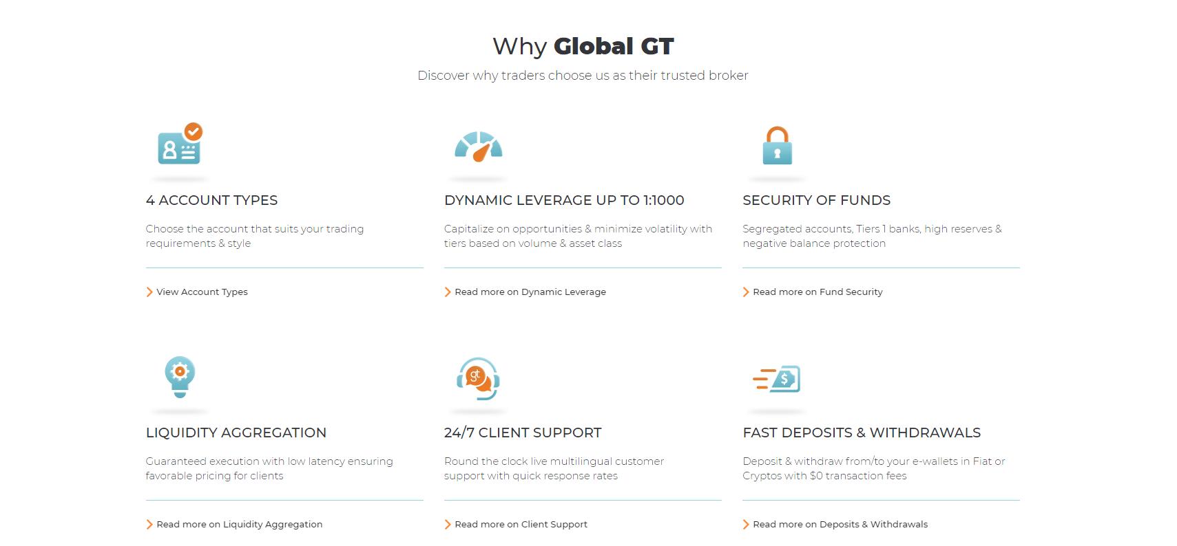 global gt обзор торговых условий