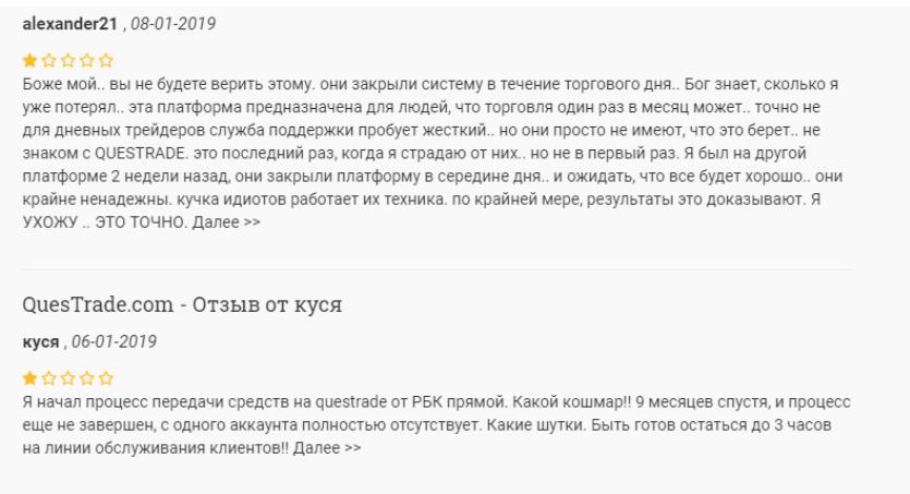 questrade fx клиентские отзывы