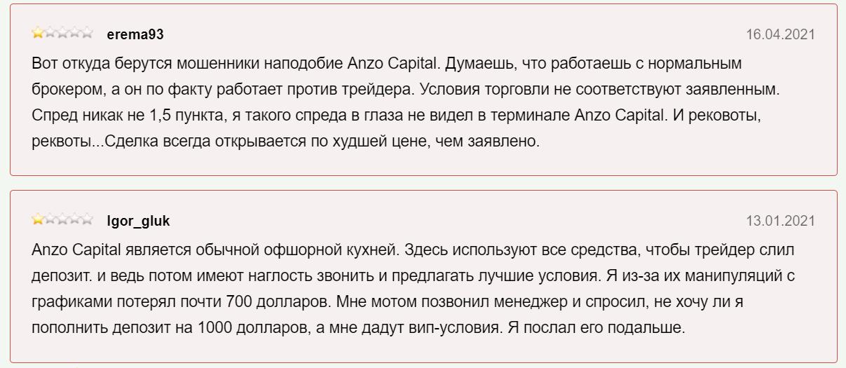 anzo capital отзывы клиентов