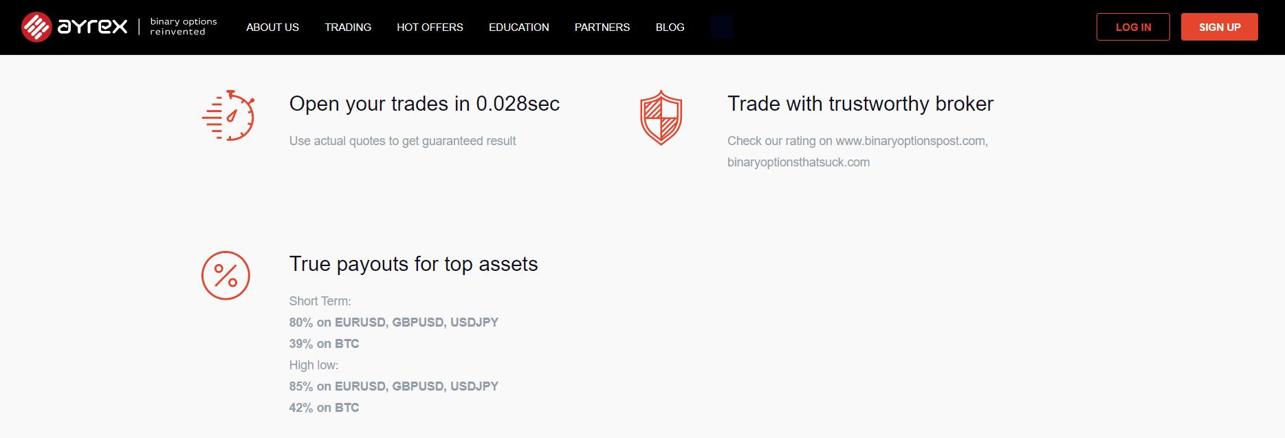 ayrex обзор торгового предложения
