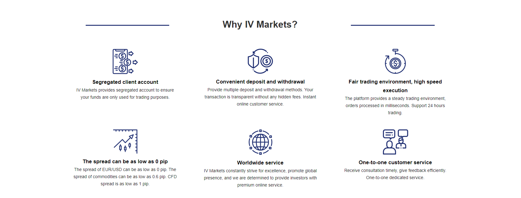 что предлагает iv markets